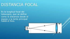 distancia focal del telescopio
