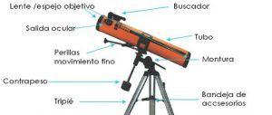 partes de un telescopio