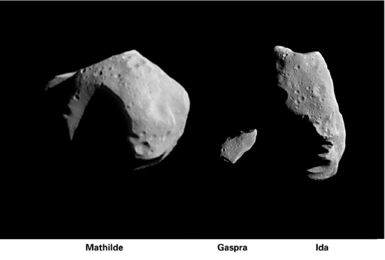 ✅ Asteroides, Que son, cómo son, implican peligro, Leélo todo AQUI
