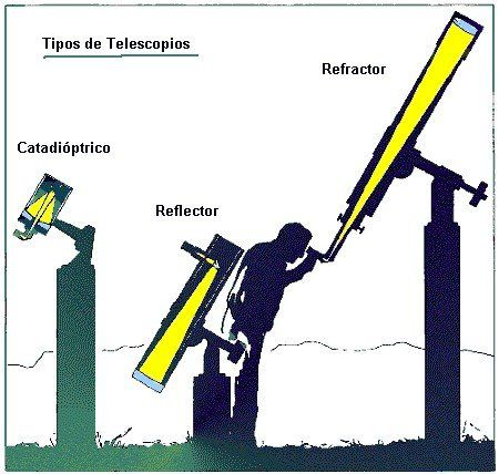 tipos de telescopios