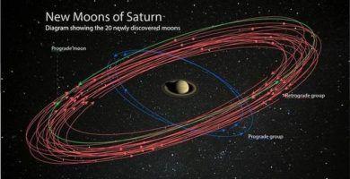 nuevas lunas de saturno